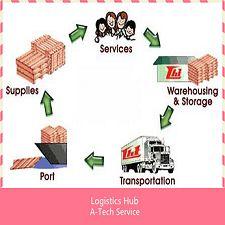 logistics_hub1_s
